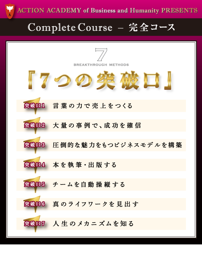 Complete Course ― 完全コース『7つの突破口』